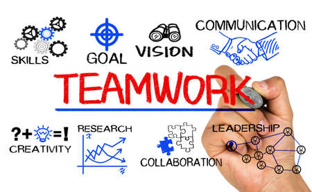 teamwork concept chart with business elements hand drawn on whiteboard Stock Photo