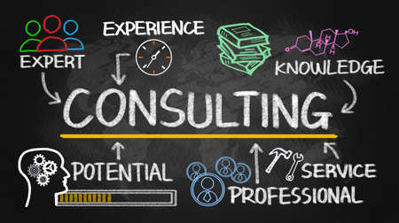 management training: consulting concept chart with business elements on blackboard