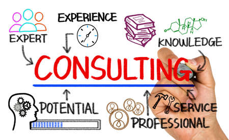 consult: consulting concept chart with business elements on whiteboard Stock Photo