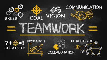 liderazgo: carta concepto de trabajo en equipo con elementos de negocio dibujado a mano en la pizarra