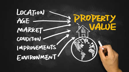 property: property concept diagram hand drawing on blackboard
