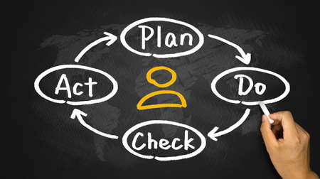 plan do check act: plan do check act diagram concept hand drawing on blackboard
