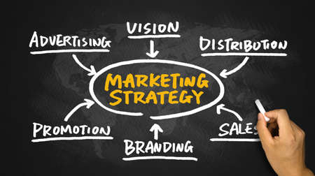 marketing strategy flowchart concept hand drawing on blackboard Stock Photo