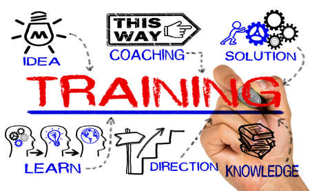 training and development: training concept with education elements