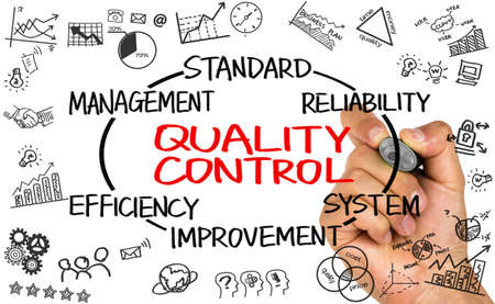 sistemas: el control de calidad concepto diagrama dibujado a mano en la pizarra Foto de archivo