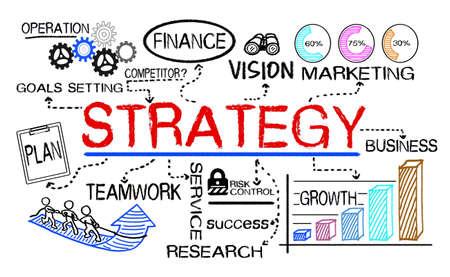 concept de stratégie tiré par la main sur le tableau blanc