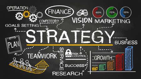 concept de stratégie tirée par la main sur le tableau noir