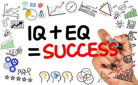 iq: IQ plus EQ equal success