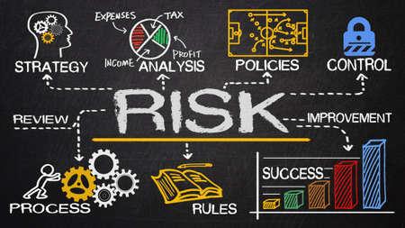 risico management concept hand getekend op bord