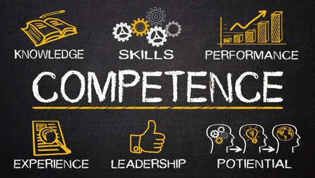 competence concept drawn on blackboard Foto de archivo