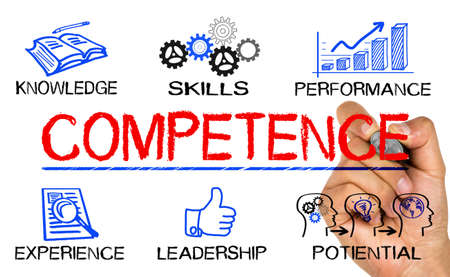 people management: competence concept drawn on white background Stock Photo