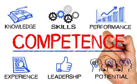 gestion empresarial: concepto de competencia dibujada sobre fondo blanco Foto de archivo