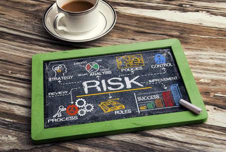 Konzept Hand Risikomanagement auf die Tafel gezeichnet