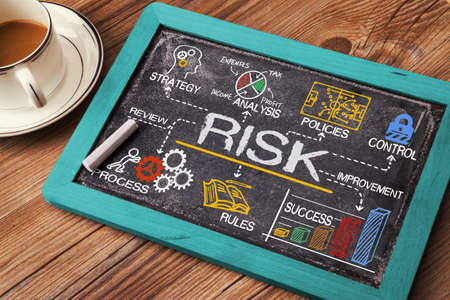 vision problems: risk management concept hand drawn on chalkboard