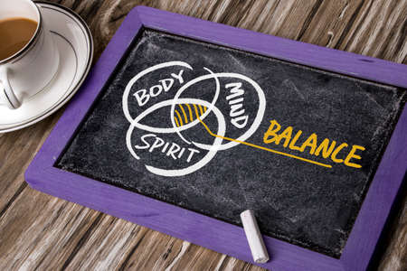 life change: body mind spirit balance concept hand drawing on blackboard