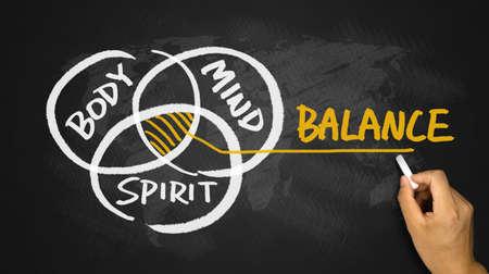 actitud: mente cuerpo espíritu equilibrio concepto dibujar en la pizarra mano