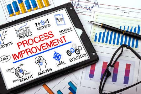 gestion empresarial: concepto de la mejora de procesos de negocio con elementos
