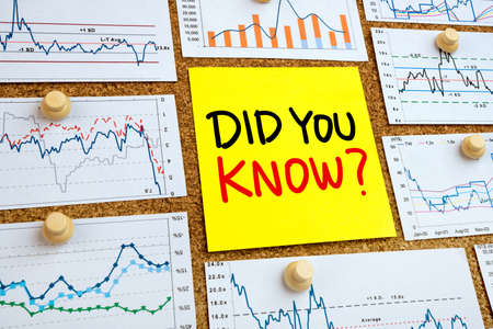 did: did you know handwritten  with financial graphs and charts