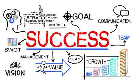 estrategia: el concepto de éxito dibujado en el fondo blanco