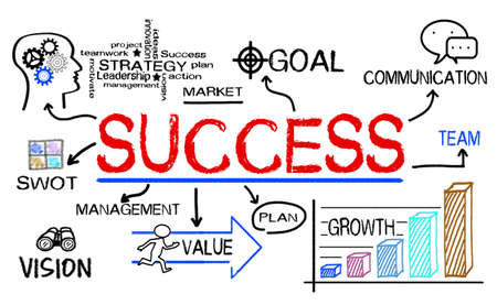 success concept drawn on white background Reklamní fotografie