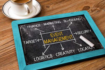 concept de gestion de l'organigramme de l'événement