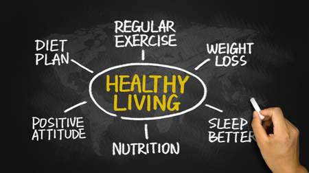 gesund leben-Konzept Hand auf Tafel zeichnen
