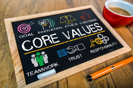 core strategy: core values concept with business elements drawn on blackboard