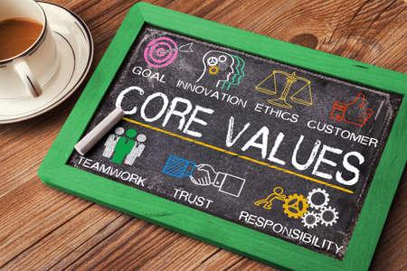 los valores del núcleo concepto de negocio con elementos dibujado en la pizarra