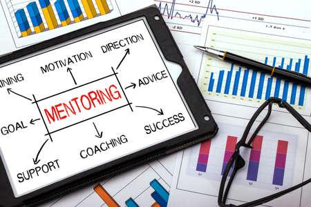 diagrama de flujo: mentoring concept flowchart