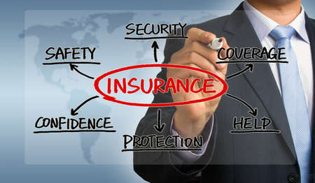 insurance concept flowchart hand drawing by businessman