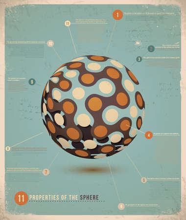 Retro Infographic template design; Properties of the Sphere, Illustration