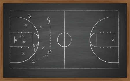 terrain de basket: terrain de basket � bord