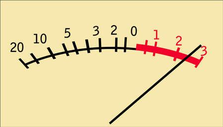 Misuratore di volume classico, primo piano dell'indicatore di segnale analogico retrò Vettoriali
