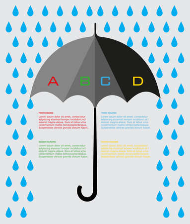 Umbrella with four categories rated A to D, vector symbolizing protection Stock Illustratie