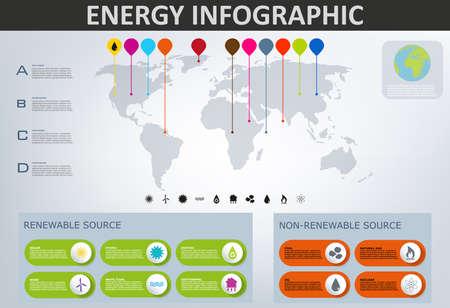 Infografica energetica, modello vettoriale con simboli di tecnologia energetica