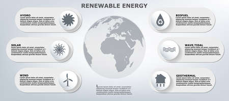 Renewable energy infographic, vector template with sustainable energy symbols