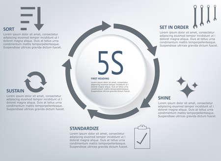 5S methodology management infographic. Sort, set in order, shine, standardize and sustain, gray vector illustration with symbols.