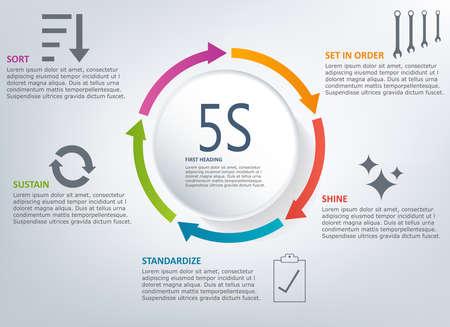 5S methodology management infographic. Sort, set in order, shine, standardize and sustain, vector illustration with symbols. Ilustração Vetorial
