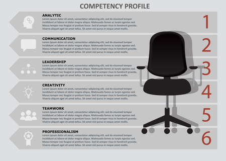 Competency profile template, vector infographic with symbols for analytic, communication, leadership, creativity, teamwork, professionalism
