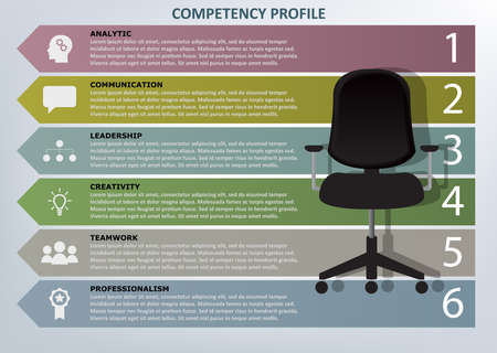 Competency profile template, colorful vector infographic with symbols for analytic, communication, leadership, creativity, teamwork, professionalism