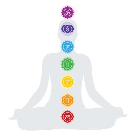 points du corps subtil, pratiques de méditation Vecteurs