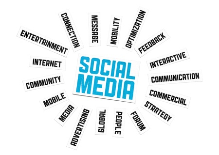 Cut pieces of paper on them were written the main components of social media. Isolated on white. photo
