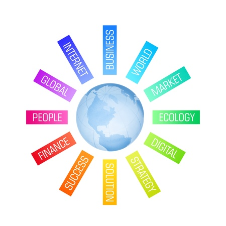 Concept image on global communication in different spheres of human activity  Isolated on white Stock Photo - 13230112