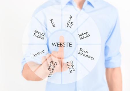web commerce: L'uomo toccando schermo virtuale con il processo di informazioni di marketing sviluppo di siti web, isolato su bianco Archivio Fotografico