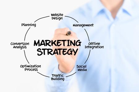 mercadotecnia: Dibujo Joven empresario comercialización concepto de estrategia aislada en blanco