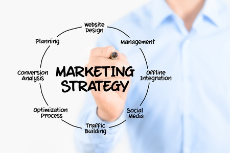 successful strategy: Young businessman drawing marketing strategy concept  Isolated on white