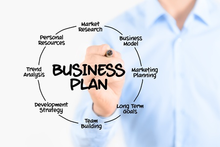 mindmap: Young businessman drawing business plan concept  Isolated on white
