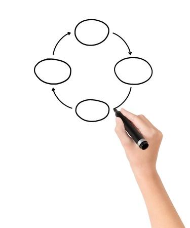 fluss: Hand mit Marker-Zeichnung leeres Diagramm Organisation Prozess isoliert auf wei�