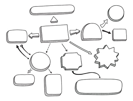 白い背景の上の手描きのマインド マップまたは分離したテキストのスペースを持つフローチャート図