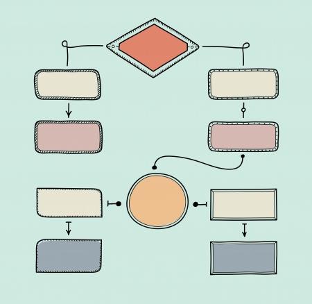 mapa de procesos: Dibujado a mano ilustraci�n vectorial de diagrama de flujo de retro con espacio para el texto sobre fondo turquesa
